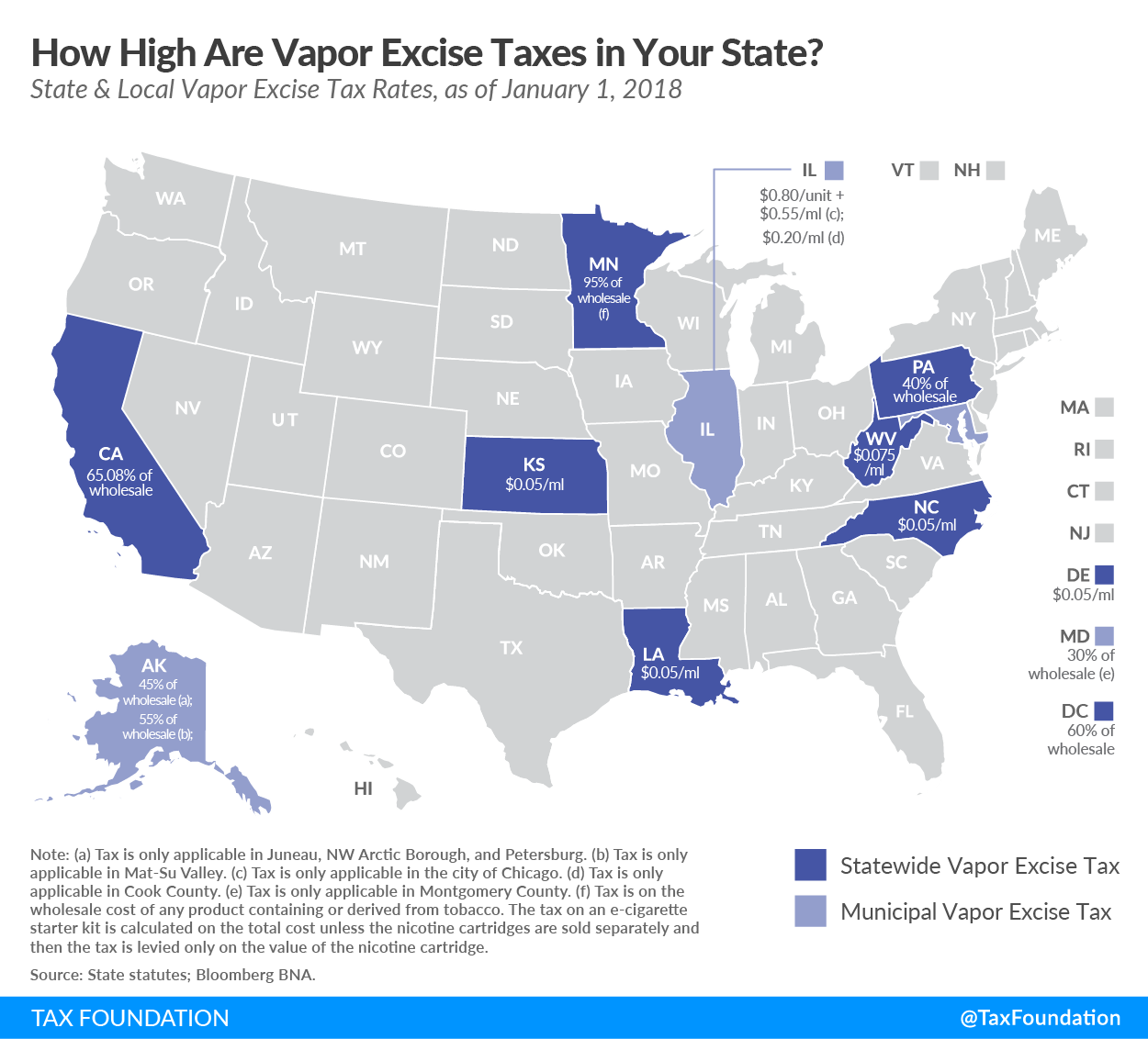 State & Local Vapor Taxes 2018
