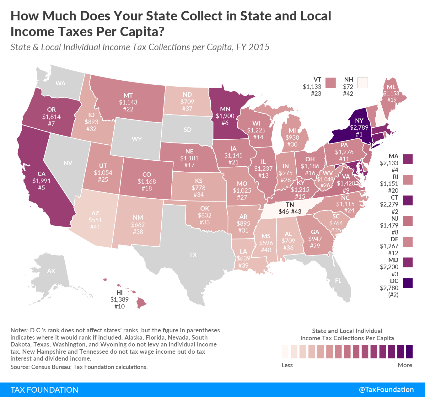 State and Local Individual Income Tax Collections Per Capita