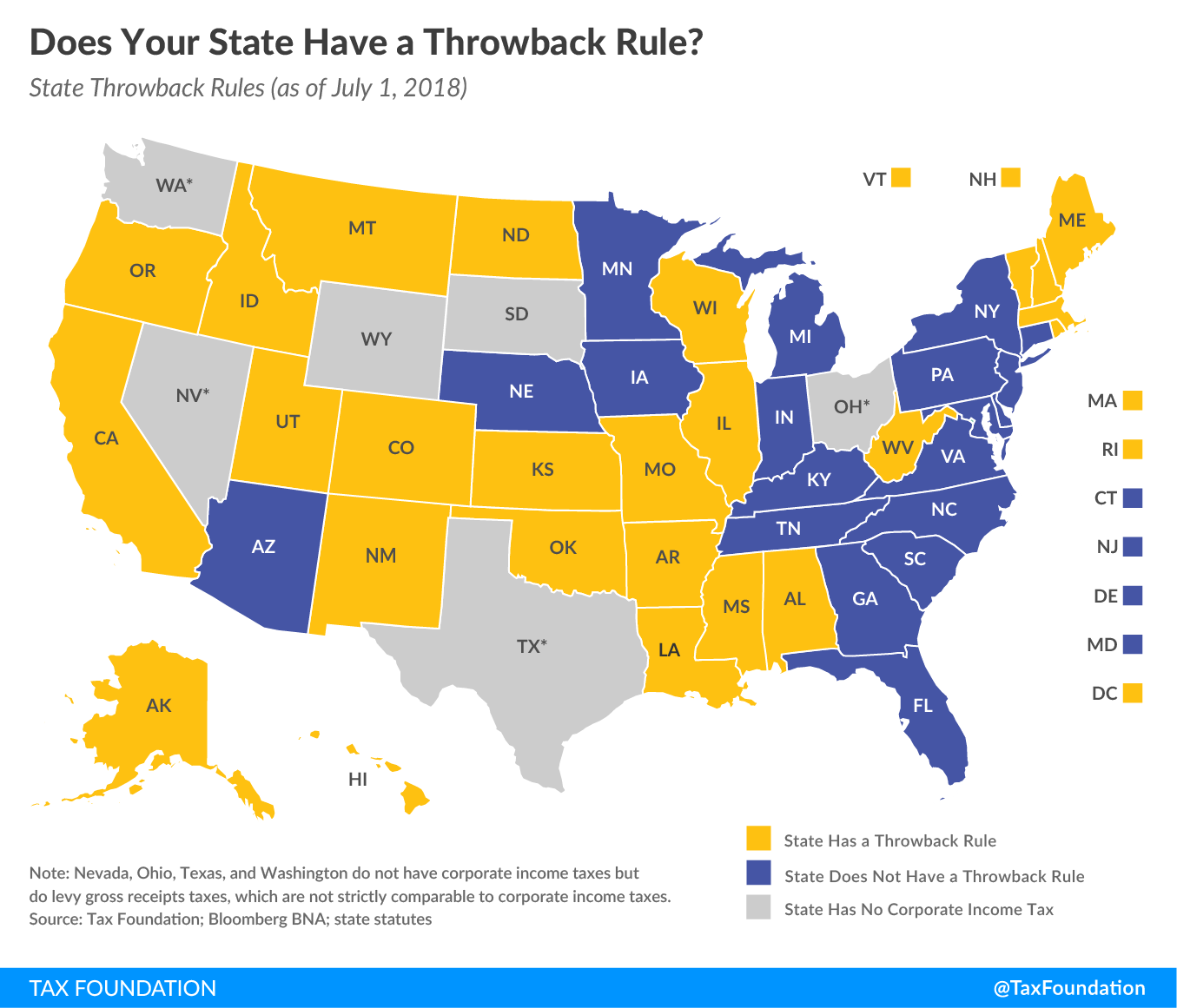 Does Your State Have a Throwback Rule?